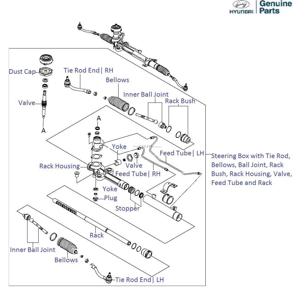 Hyundai Verna: Power Steering Box Components