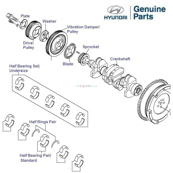 Hyundai Getz Prime 1.1 Petrol: Crankshaft & Bearings