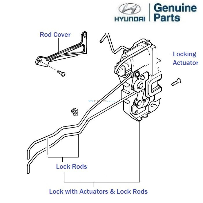 Hyundai Getz: Rear Door Lock, Right, central, safety