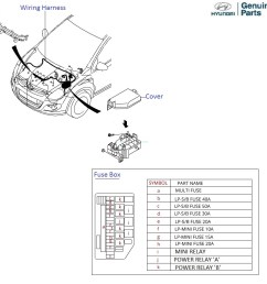 hyundai i20 fuse box location complete wiring diagrams u2022 2012 hyundai elantra fuse diagram at [ 922 x 922 Pixel ]
