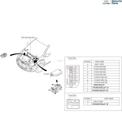 Hyundai Golf Cart Wiring Diagram Home Electrical Symbols Of I20 Wire Center