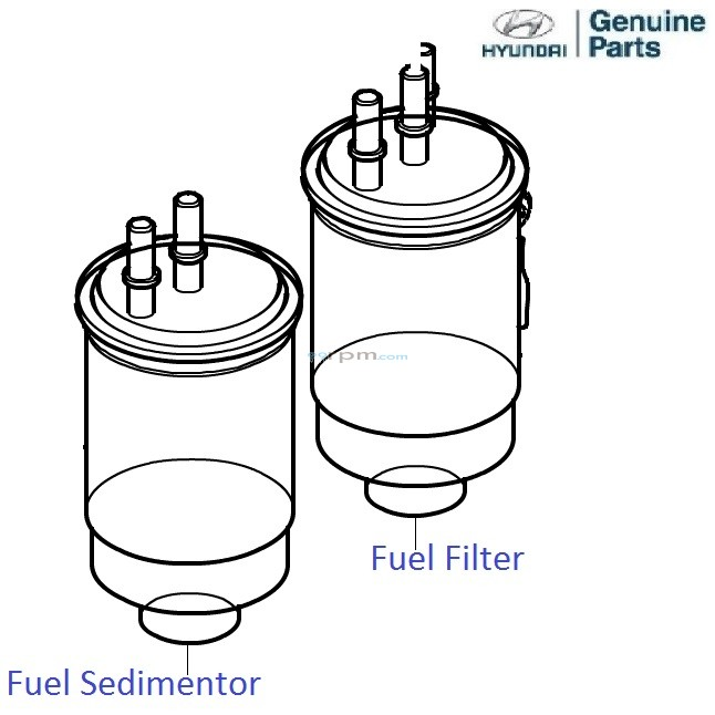 Hyundai Terracan 2.9 CRDi: Fuel Filter