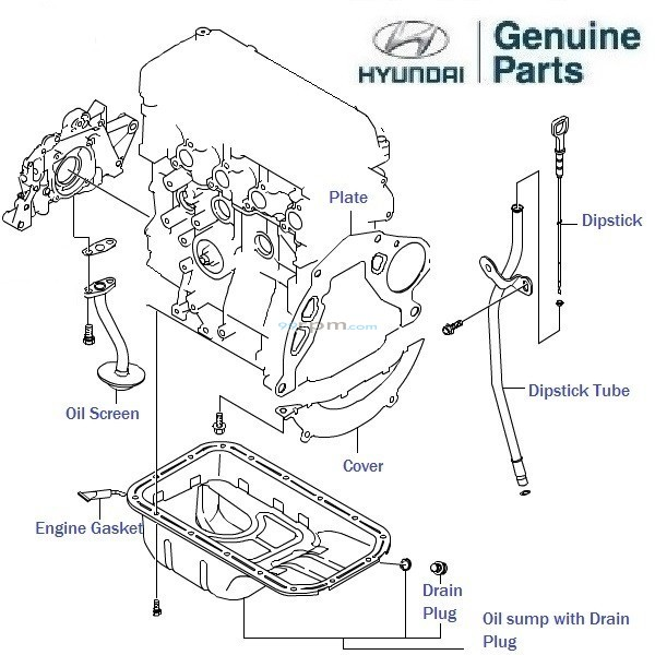 Hyundai Next Gen i10 1.1 iRDE2: Oil Sump and Dipstick