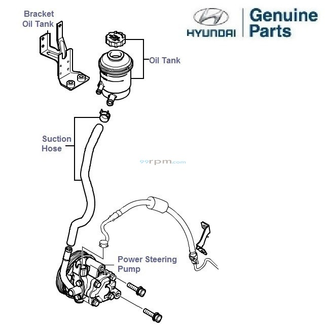 Hyundai Getz Prime 1.5 CRDI: Power Steering Pump and Oil Tank