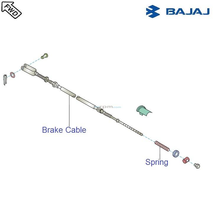 Bajaj Avenger Street 220 DTS-i: Brake Cable