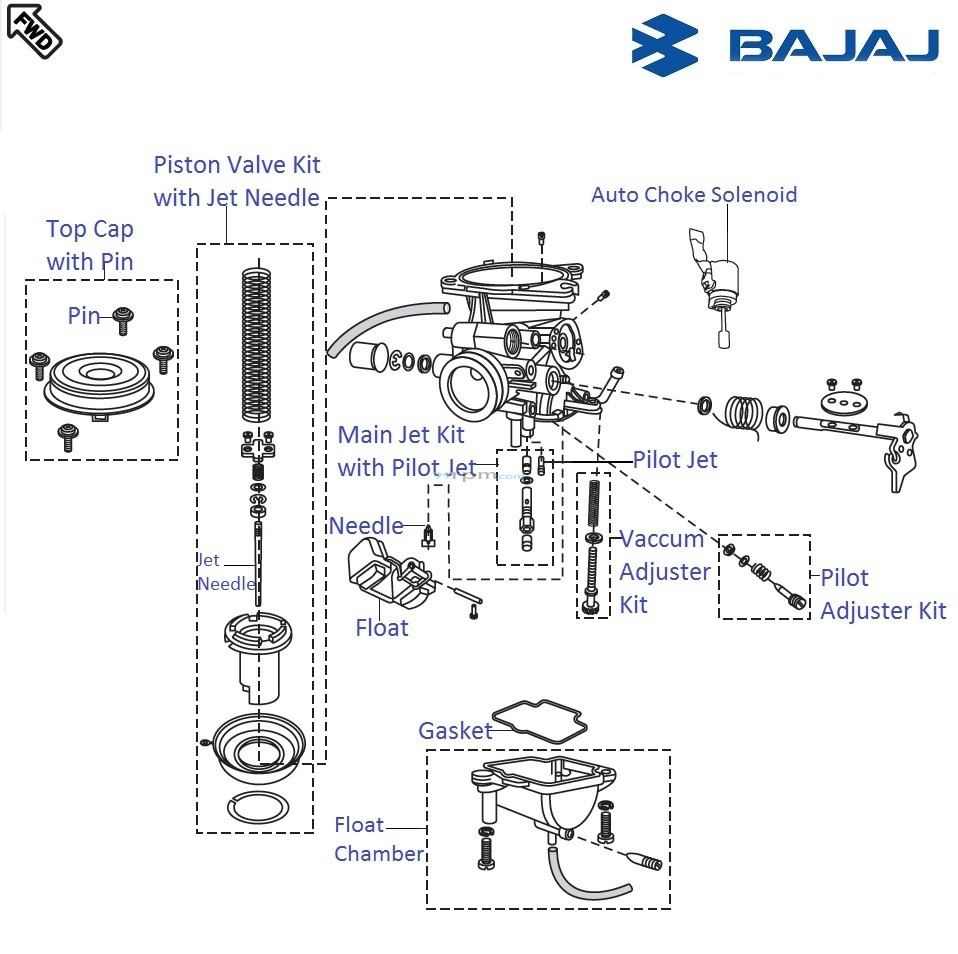 Bajaj Pulsar 220F DTS-i: Carburettor Components and Repair