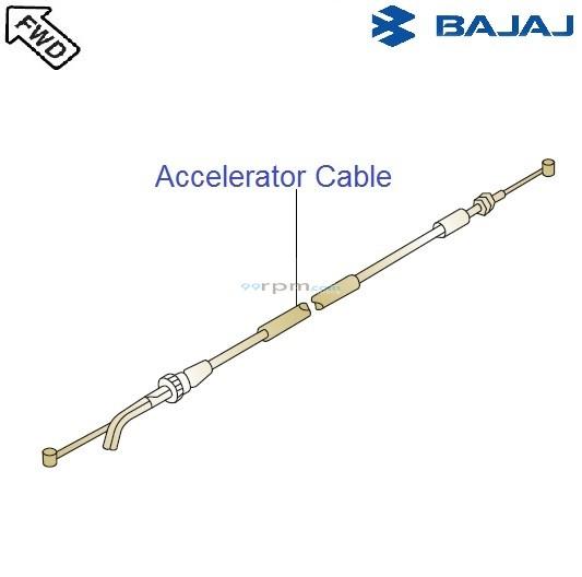 Bajaj Avenger Street 220 DTS-i: Accelerator Cable