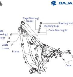 bajaj pulsar 220 wiring diagram wiring diagram of rusi motorcycle the best wiring diagram [ 1010 x 1002 Pixel ]