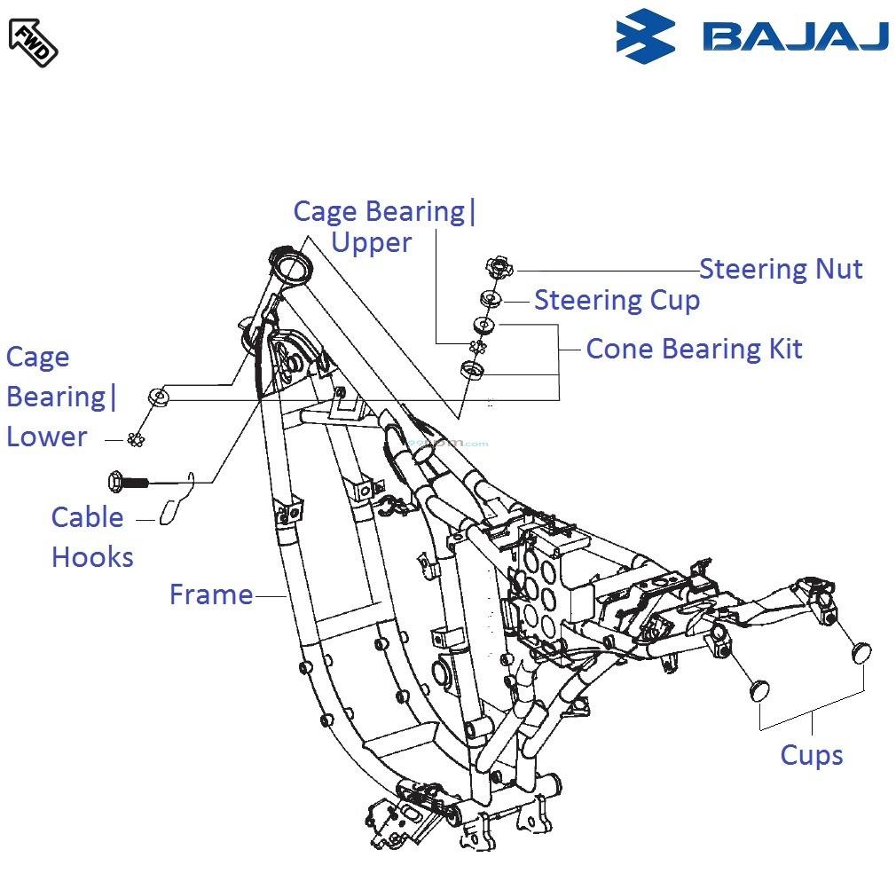 hight resolution of bajaj pulsar 220 wiring diagram wiring diagram of rusi motorcycle the best wiring diagram