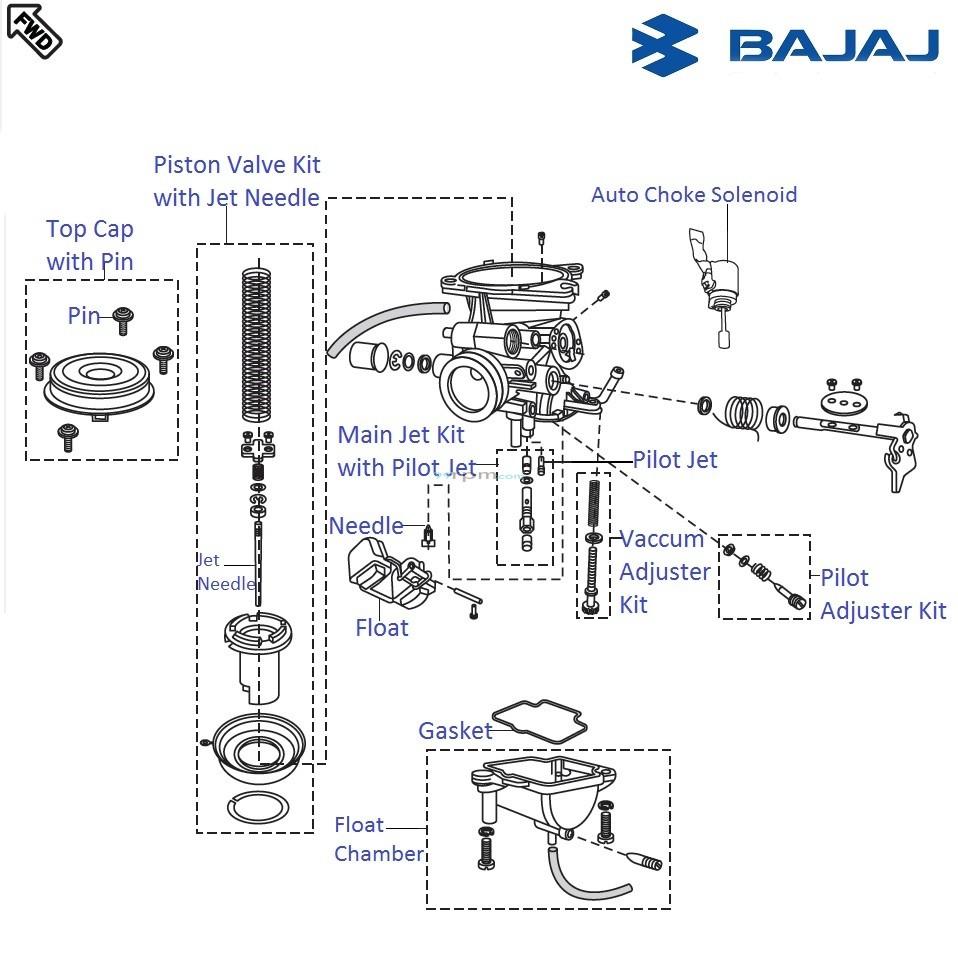 hight resolution of pulsar 220 electrical diagram pulsar 220 wiring diagram wiring diagram and schematicrh wiringdiagram