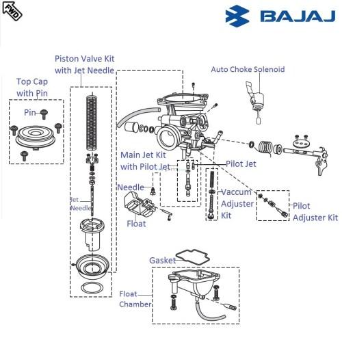 small resolution of pulsar 220 electrical diagram pulsar 220 wiring diagram wiring diagram and schematicrh wiringdiagram