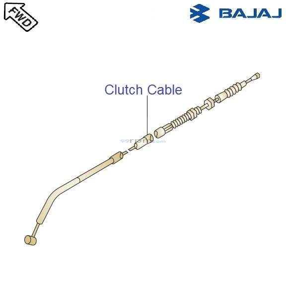 Bajaj Avenger Street 220 DTSi: Clutch Cable