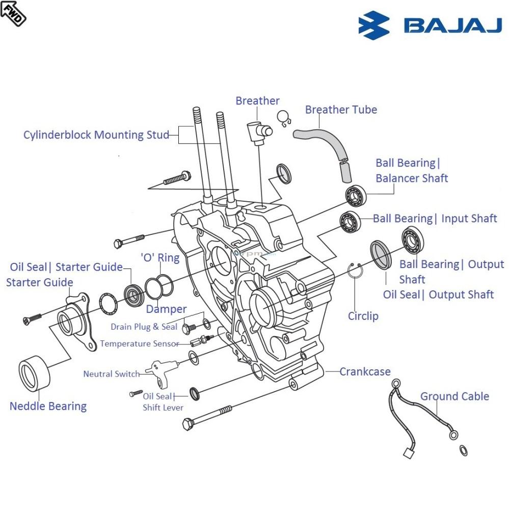 medium resolution of bajaj pulsar 220 engine diagram diy enthusiasts wiring diagrams