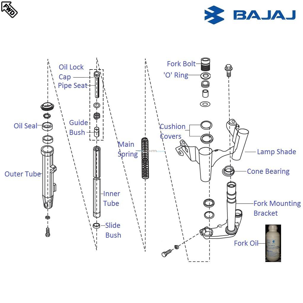 Bajaj Pulsar 220F DTS-i: Front Suspension Fork Components