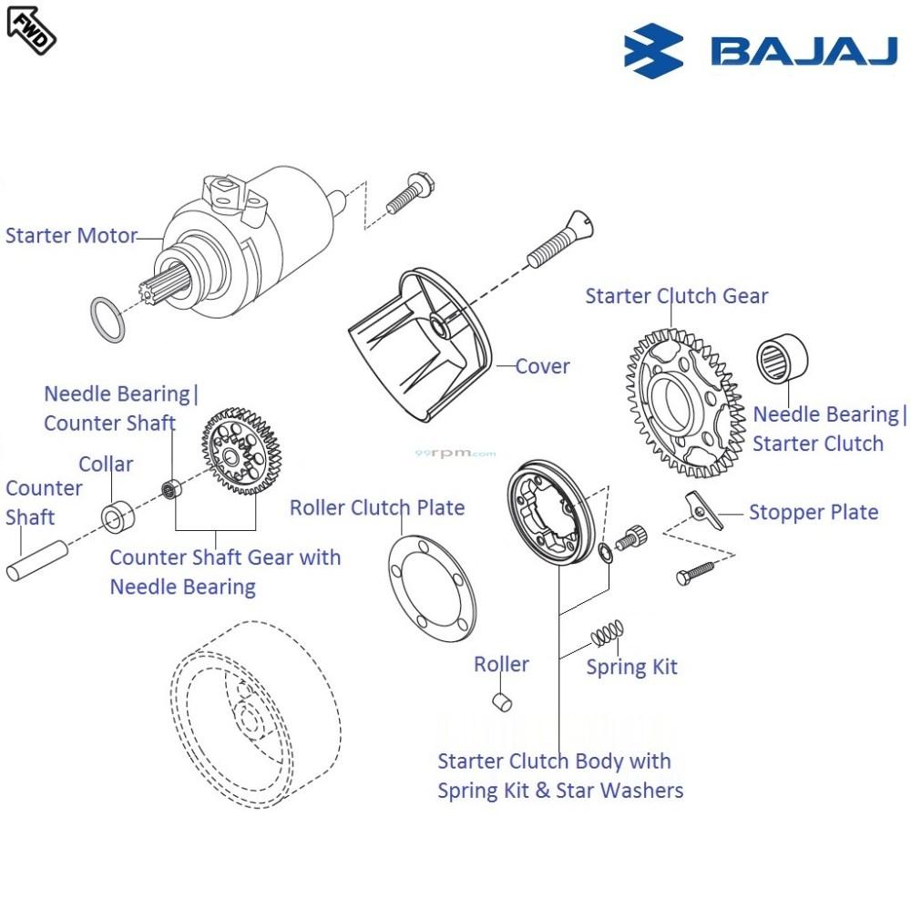 medium resolution of bajaj pulsar 220 dts fi rear view mirror