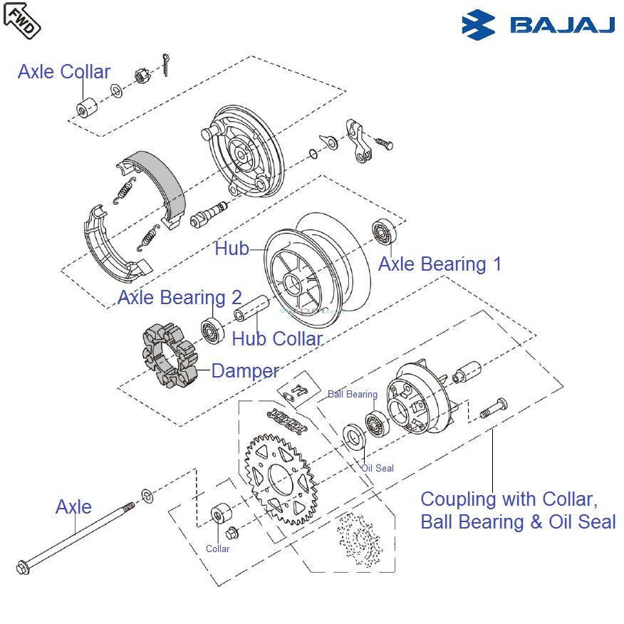 Bajaj Avenger 180 DTSi: Rear Wheel Hub