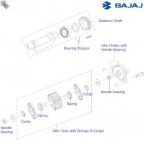 Bajaj Genuine Spare Parts online for Pulsar, Pulsar 220