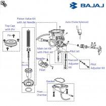 Bajaj Genuine Spare Parts online for Dominar, Pulsar