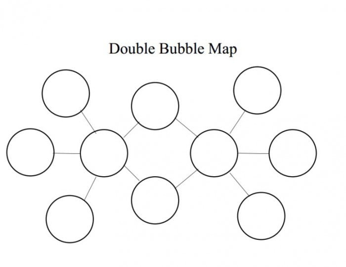 Graphic Organizer Template: Bubble Map Worksheets