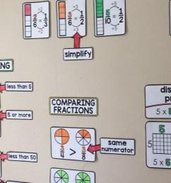 Dumpling Math: Color The Fractions Worksheets   99Worksheets [ 1244 x 700 Pixel ]