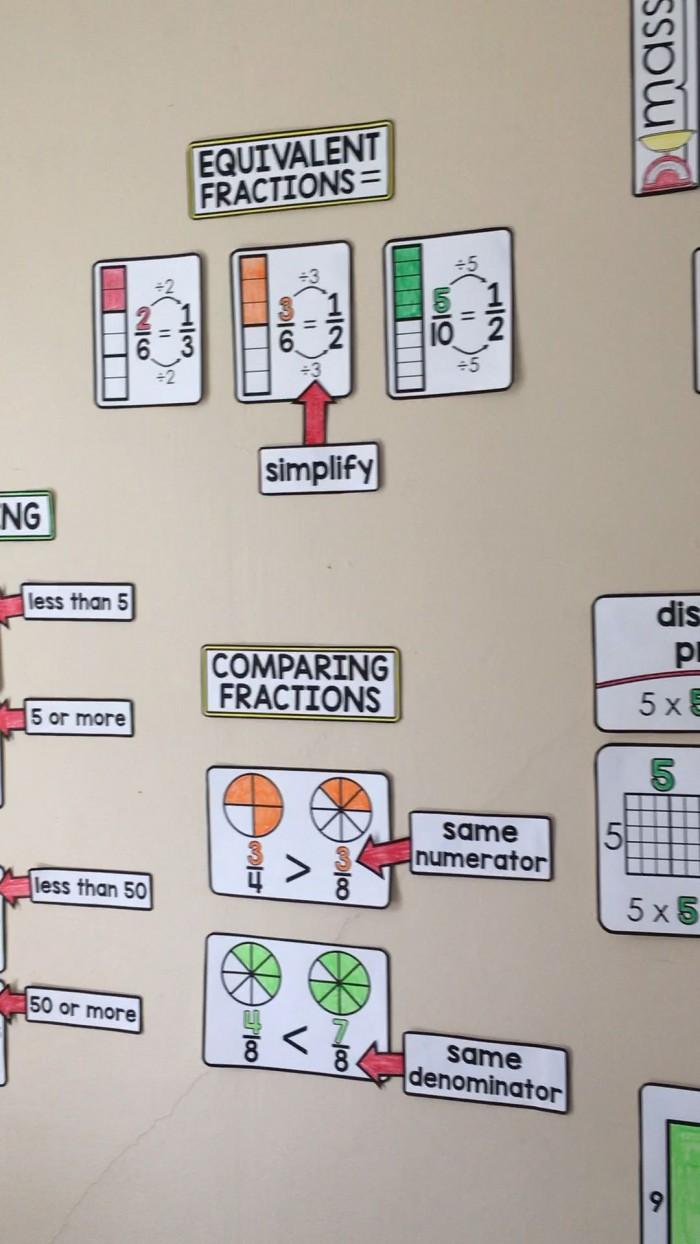 medium resolution of Dumpling Math: Color The Fractions Worksheets   99Worksheets