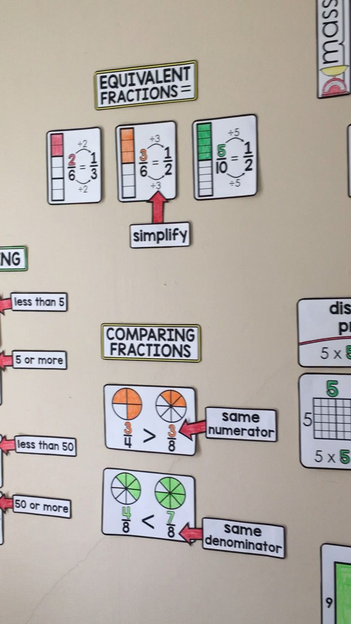 hight resolution of Dumpling Math: Color The Fractions Worksheets   99Worksheets