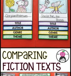 Comparing Story Elements In Two Fiction Texts Worksheets   99Worksheets [ 1668 x 700 Pixel ]