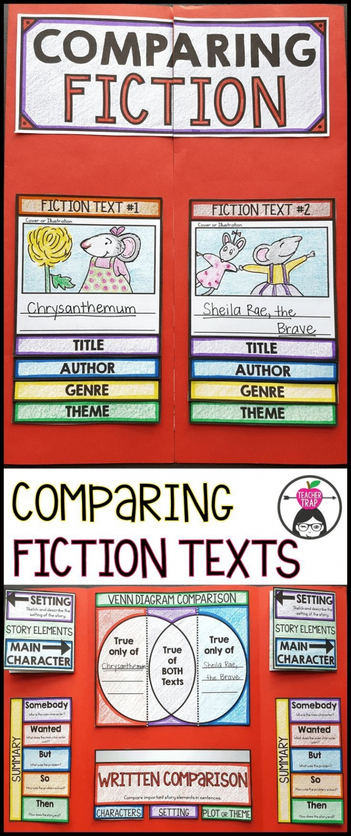 hight resolution of Comparing Story Elements In Two Fiction Texts Worksheets   99Worksheets