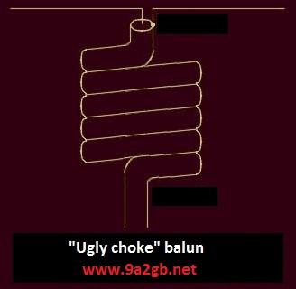 Ugly Choke Balun