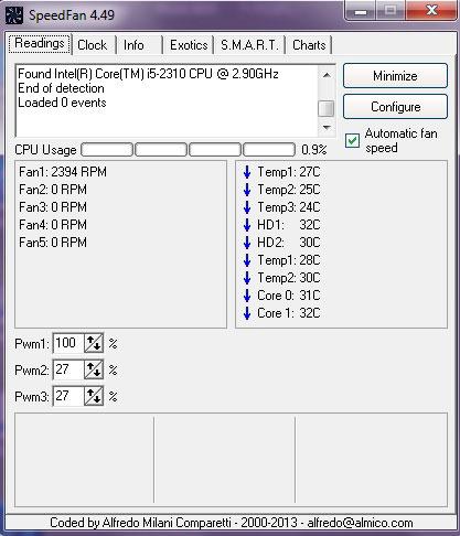 נייח פיסי i5 (בדיקת טמפרטורה)