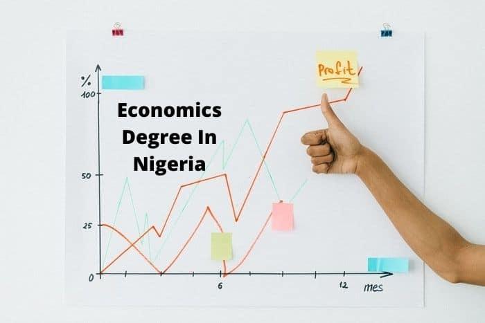 Economics degree