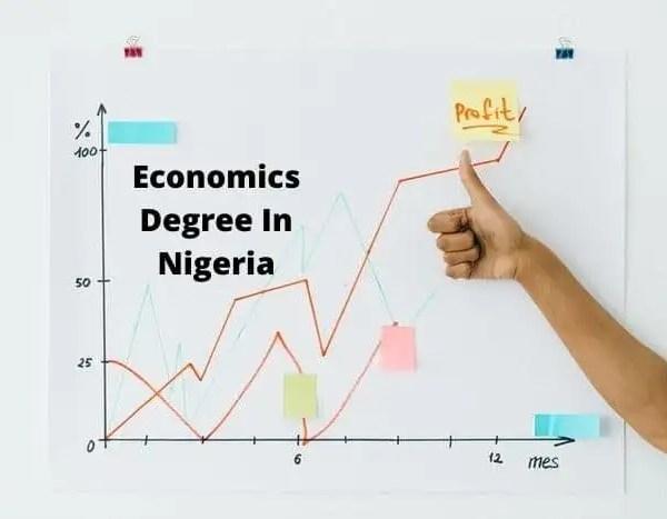 Economics Degree, Schools, Program and Cost In Nigeria
