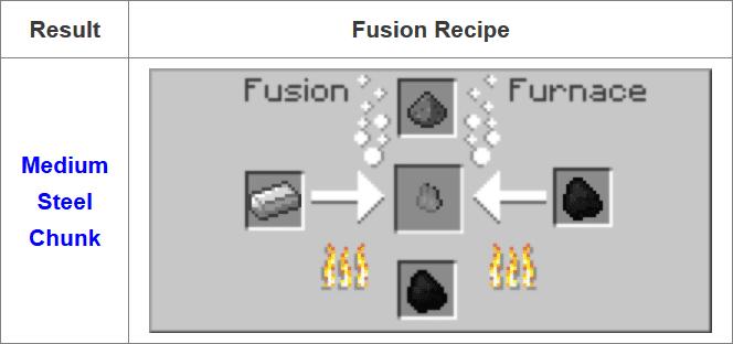 Fusion Mod Crafting Recipes 3