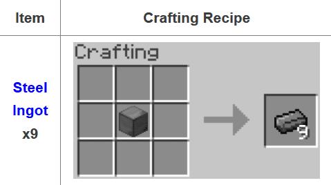 Fusion Mod Crafting Recipes 8