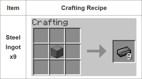 Fusion Mod Crafting Recipes 9