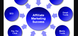Affiliate Marketing – How Online Affiliate Marketing Works?