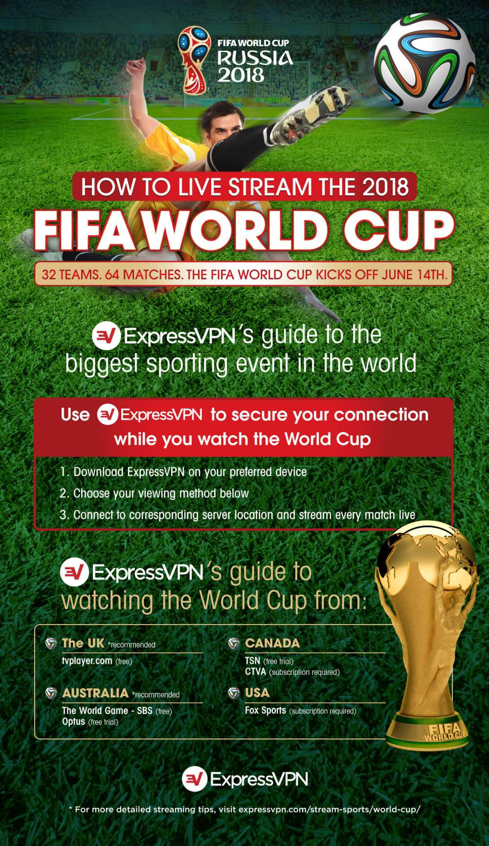 where to find World Cup 2018 online stream