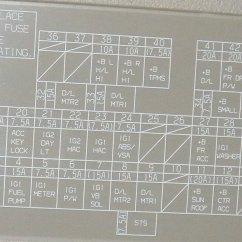 02 Honda Civic Fuse Box Diagram 93 Ford Ranger 03 Crv New Era Of Wiring