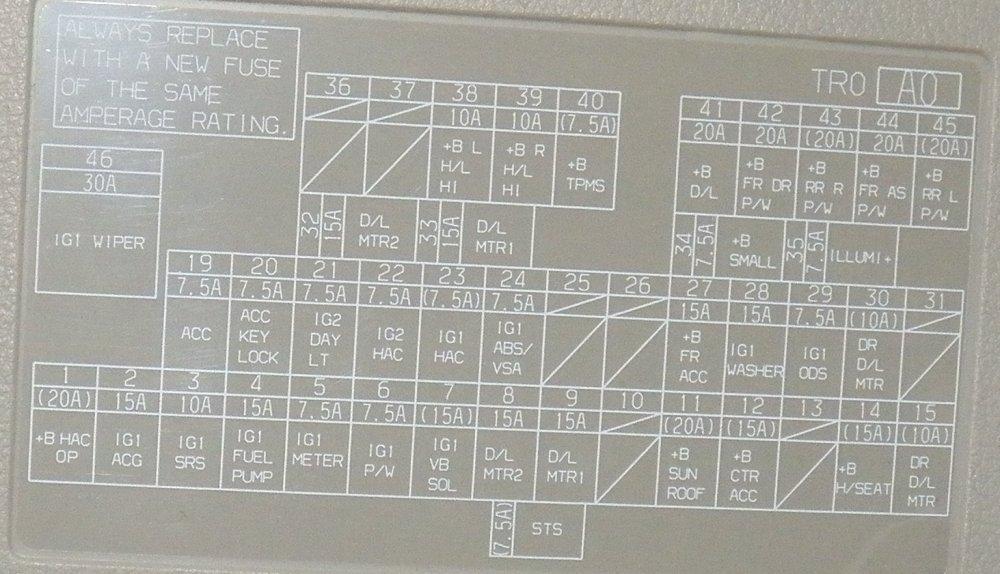 medium resolution of diagram pics for fuse box rh 9thgencivic com 2000 honda civic fuse diagram 2000 honda civic