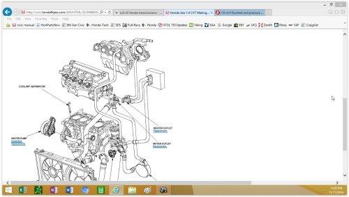 small resolution of 3 4 l engine coolant flow diagram wiring diagram forward honda engine cooling diagram