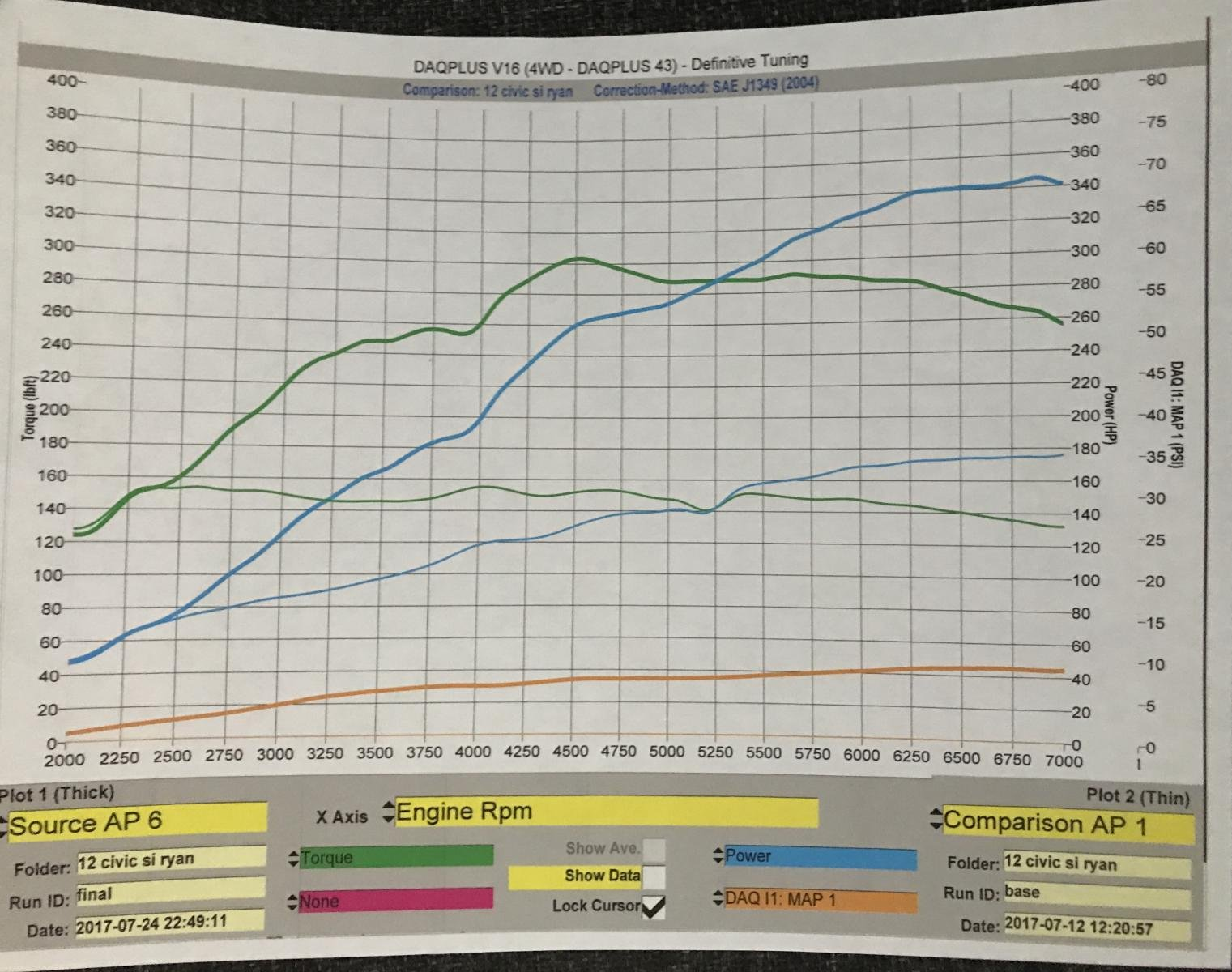 hight resolution of  12 turbo fg4 w makspeed turbo kit results car2 jpg