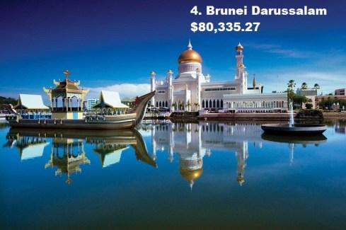 04_Brunei_Darussalam