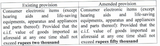 custom-rules-for-consumer-electronics
