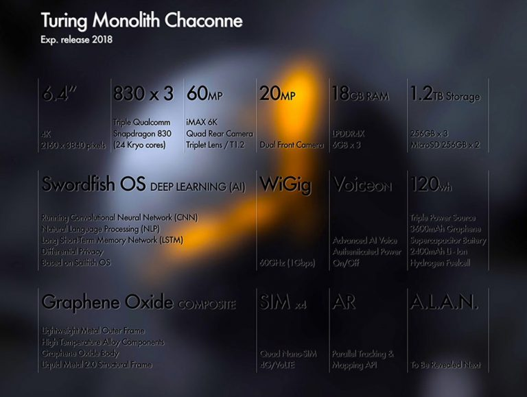 turing-monolith-chaconne-specs-9to5net-com
