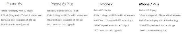 iphone-6s_iphone7_display_comparision-9to5net-com