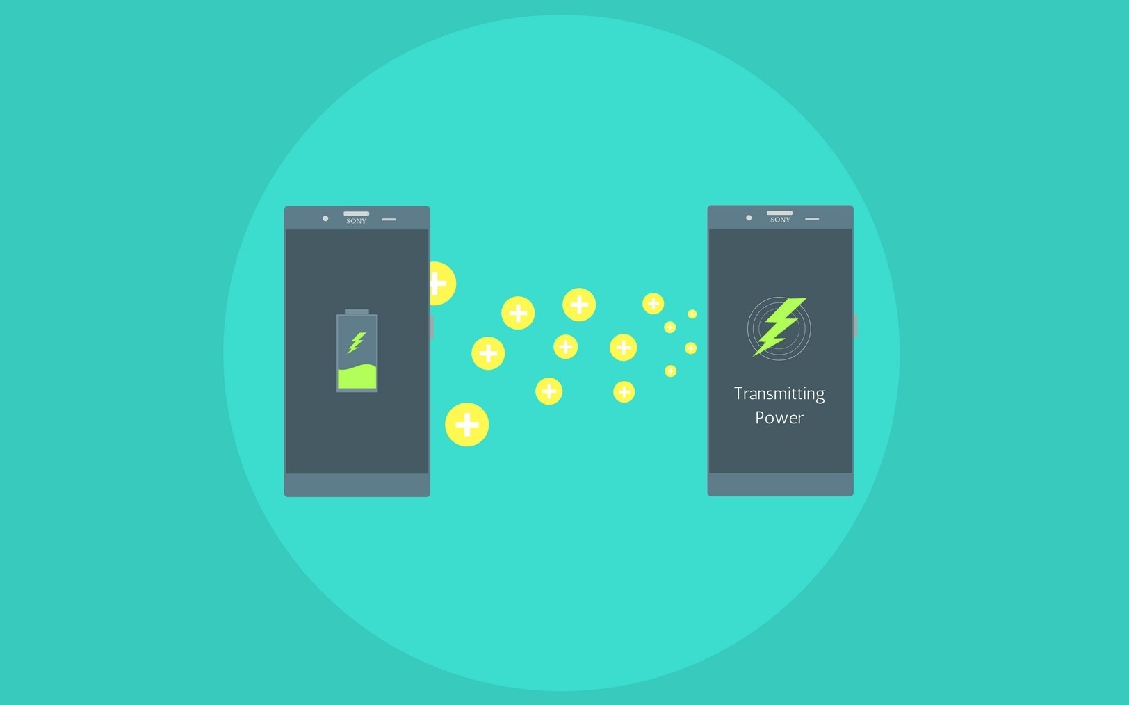 Future of Charging: Sony patents Phone-to-Phone wireless charging ...
