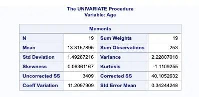 Descriptive Statistics in SAS with Examples 4