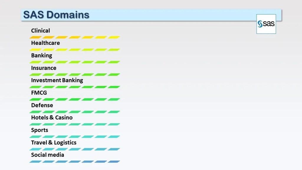 SAS domains