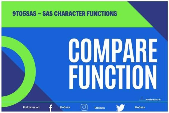 Using the Compare function in SAS for comparing strings