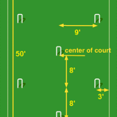 9 Wicket Croquet Court Diagram Sunpro Gauges Wiring Backyard Basic Rules Layout